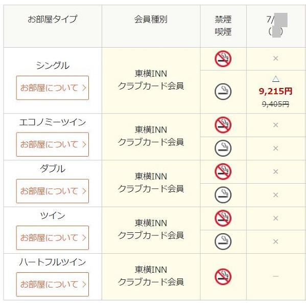 東横イン浦和美園予約開始から25分経過時点(24時25分)