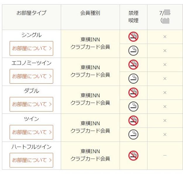 東横イン浦和美園予約開始から42分経過時点(24時42分)