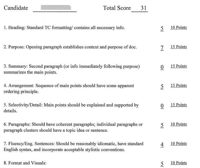 TEP TEST1級 ミシガン大学採点結果 Composition